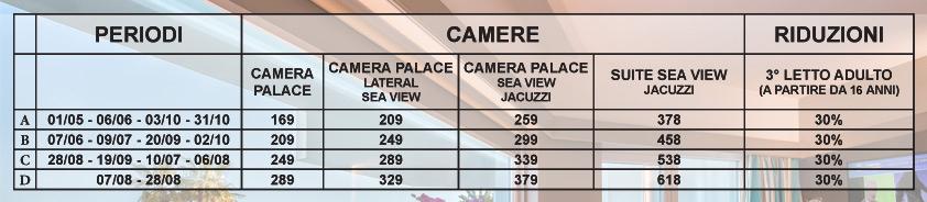 Hotel Marina di Ragusa - Tariffe Stagionalità
